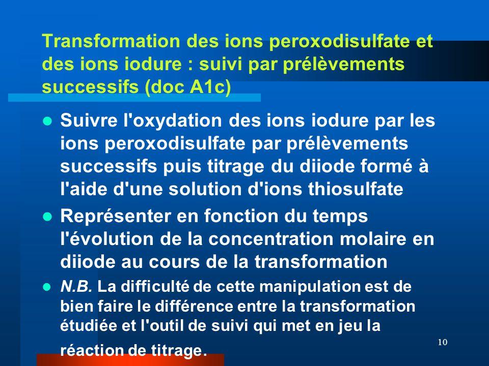10 Transformation des ions peroxodisulfate et des ions iodure : suivi par prélèvements successifs (doc A1c) Suivre l'oxydation des ions iodure par les