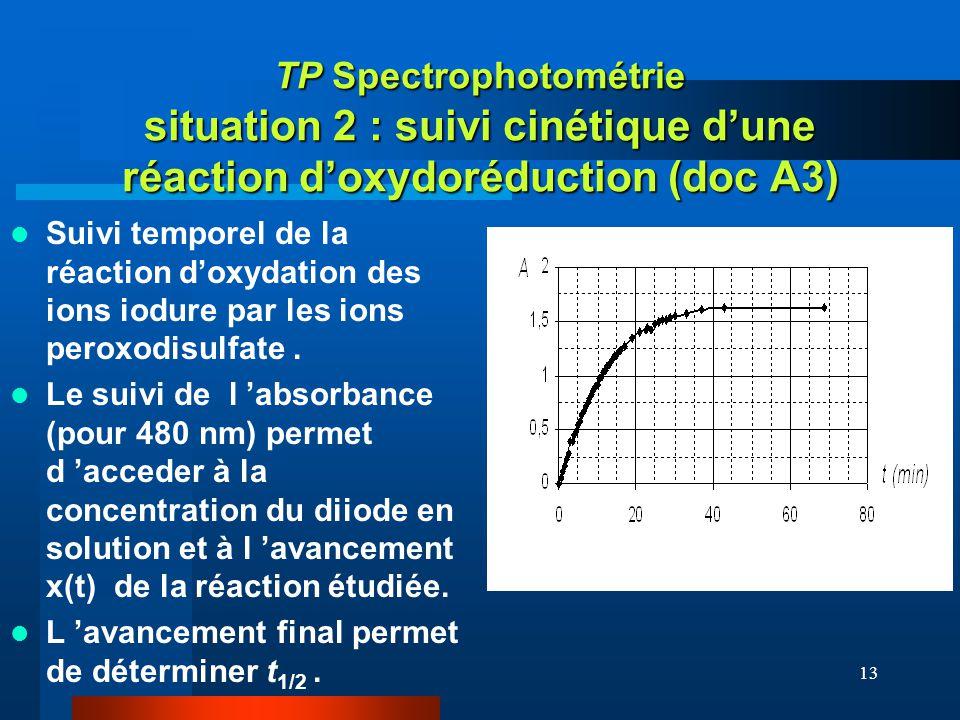13 TP Spectrophotométrie situation 2 : suivi cinétique dune réaction doxydoréduction (doc A3) Suivi temporel de la réaction doxydation des ions iodure