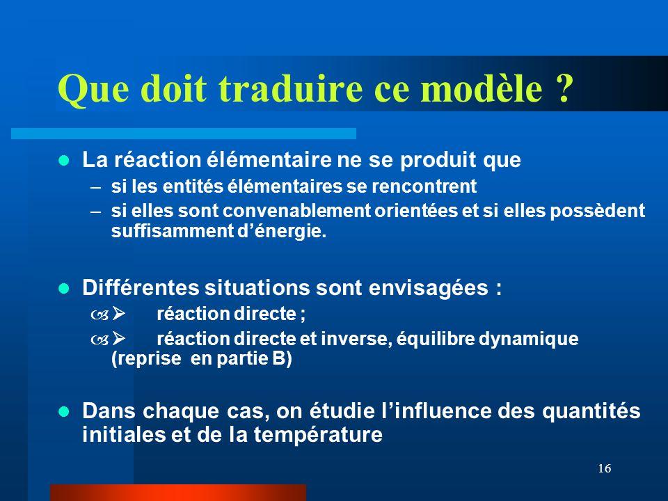 16 Que doit traduire ce modèle ? La réaction élémentaire ne se produit que –si les entités élémentaires se rencontrent –si elles sont convenablement o