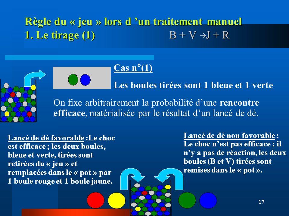 17 Règle du « jeu » lors d un traitement manuel 1. Le tirage (1) B + V J + R Cas n°(1) Les boules tirées sont 1 bleue et 1 verte On fixe arbitrairemen