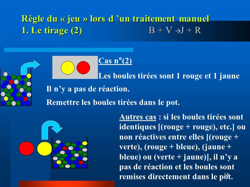 18 Règle du « jeu » lors d un traitement manuel 1. Le tirage (2) B + V J + R Cas n°(2) Les boules tirées sont 1 rouge et 1 jaune Il ny a pas de réacti