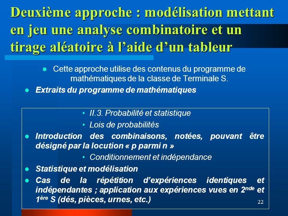 22 Deuxième approche : modélisation mettant en jeu une analyse combinatoire et un tirage aléatoire à laide dun tableur Cette approche utilise des cont