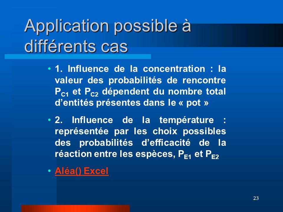 23 Application possible à différents cas 1. Influence de la concentration : la valeur des probabilités de rencontre P C1 et P C2 dépendent du nombre t