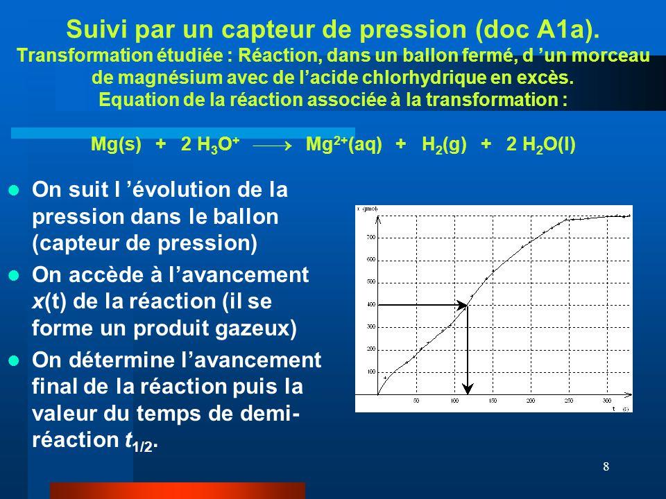 8 Suivi par un capteur de pression (doc A1a). Transformation étudiée : Réaction, dans un ballon fermé, d un morceau de magnésium avec de lacide chlorh