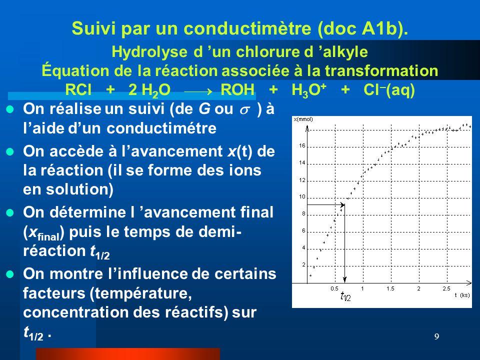 9 Suivi par un conductimètre (doc A1b). Hydrolyse d un chlorure d alkyle Équation de la réaction associée à la transformation RCl + 2 H 2 O ROH + H 3