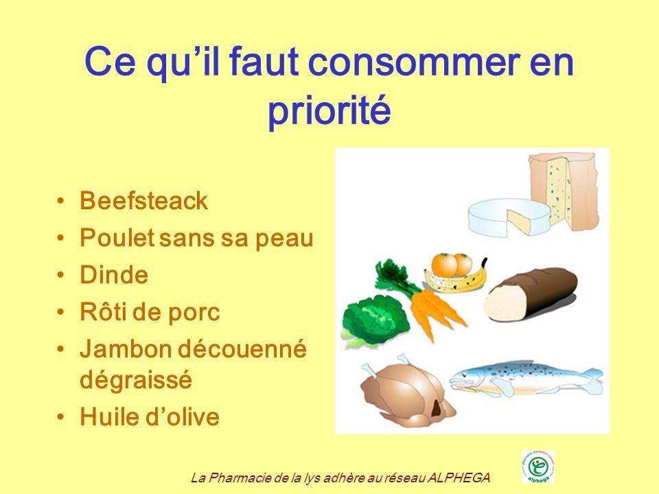 La Pharmacie de la lys adhère au réseau ALPHEGA Ce quil faut consommer en priorité Beefsteack Poulet sans sa peau Dinde Rôti de porc Jambon découenné