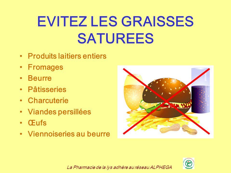La Pharmacie de la lys adhère au réseau ALPHEGA EVITEZ LES GRAISSES SATUREES Produits laitiers entiers Fromages Beurre Pâtisseries Charcuterie Viandes