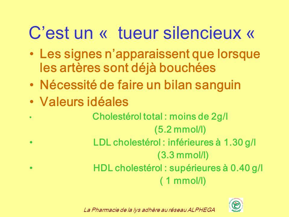 La Pharmacie de la lys adhère au réseau ALPHEGA Cest un « tueur silencieux « Les signes napparaissent que lorsque les artères sont déjà bouchées Néces