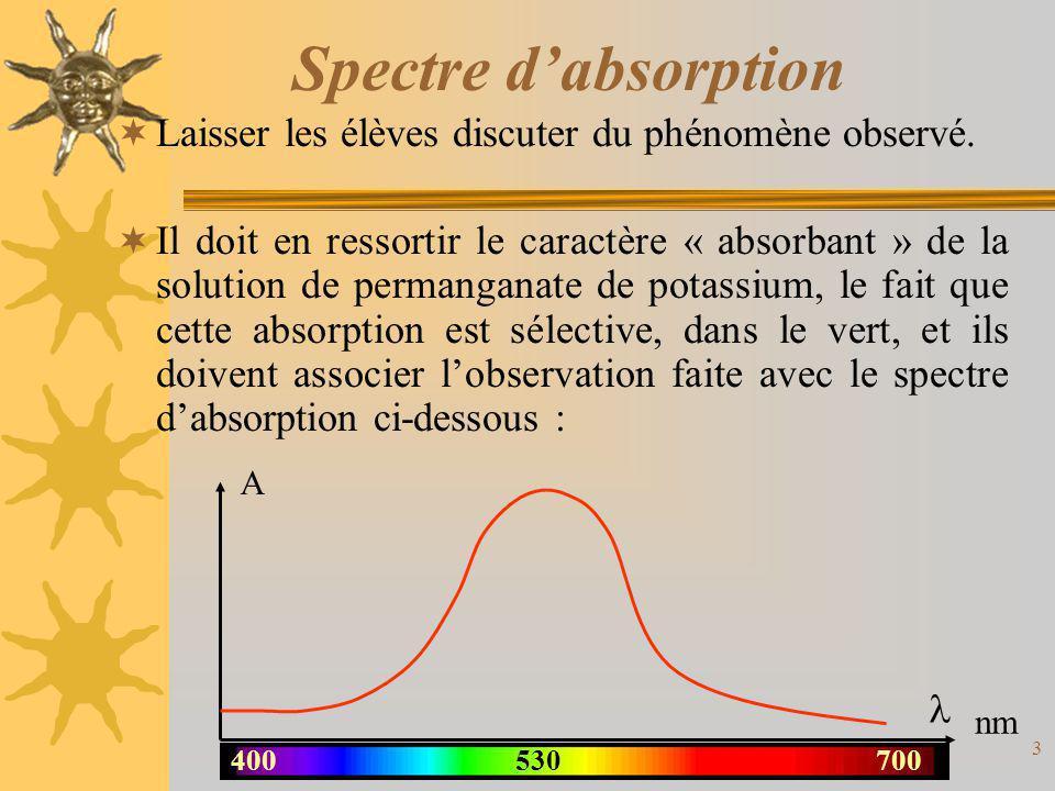 3 Spectre dabsorption Laisser les élèves discuter du phénomène observé. Il doit en ressortir le caractère « absorbant » de la solution de permanganate