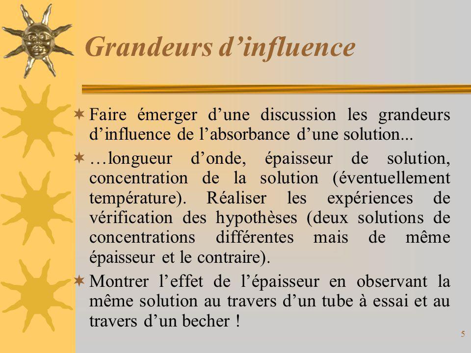 5 Grandeurs dinfluence Faire émerger dune discussion les grandeurs dinfluence de labsorbance dune solution... …longueur donde, épaisseur de solution,