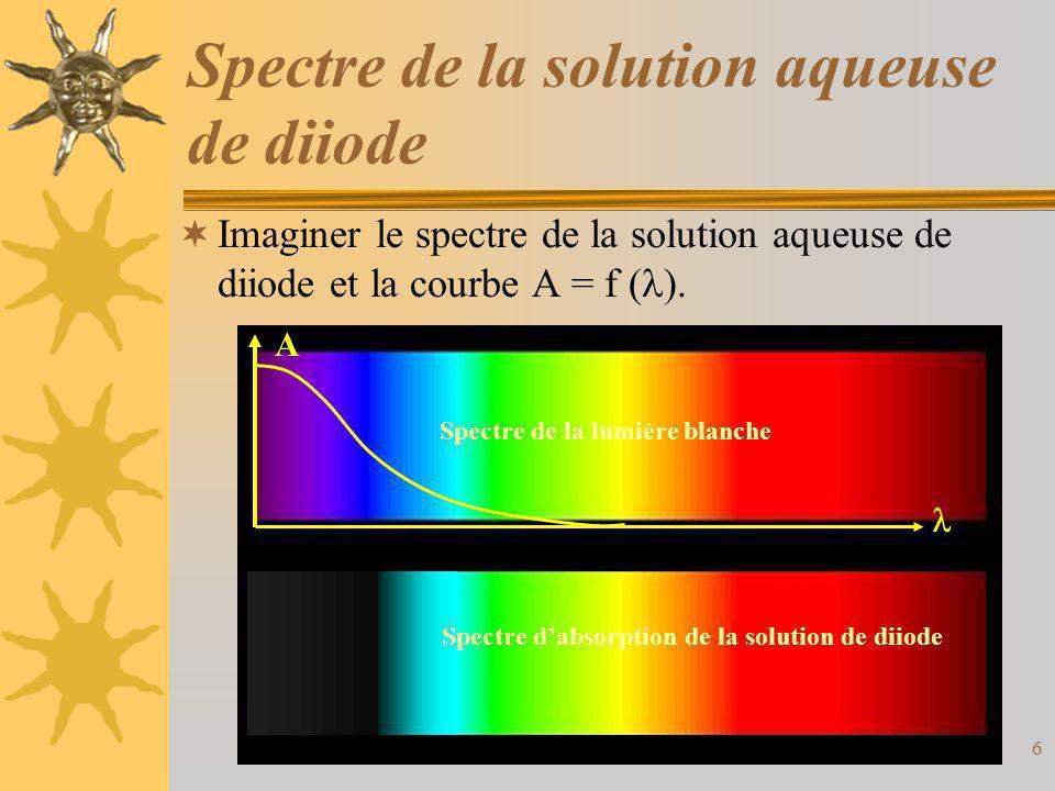 7 Ligne des pourpres Couleur absorbée par la forme basique du BBT Radiations absorbées et couleur dune solution éclairée en lumière blanche Couleur absorbée par la solution aqueuse de I 2 Couleur de la solution aqueuse de I 2 Couleur absorbée par la solution de KMnO 4 Couleur de la solution aqueuse de KMnO 4 Couleur de la solution basique de BBT Blanc