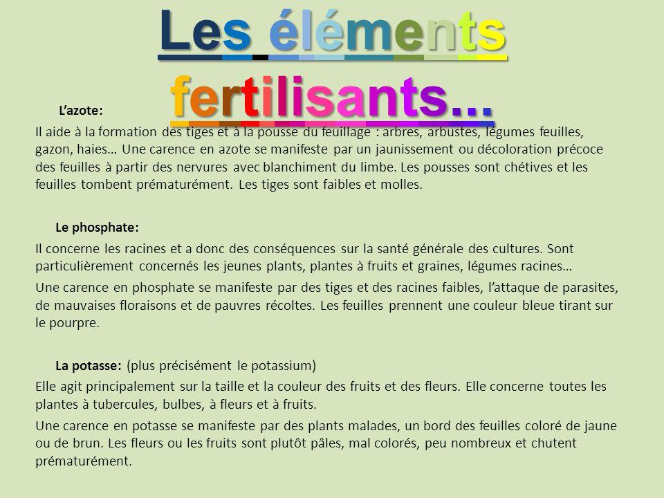 Les éléments fertilisants... Lazote: Il aide à la formation des tiges et à la pousse du feuillage : arbres, arbustes, légumes feuilles, gazon, haies…