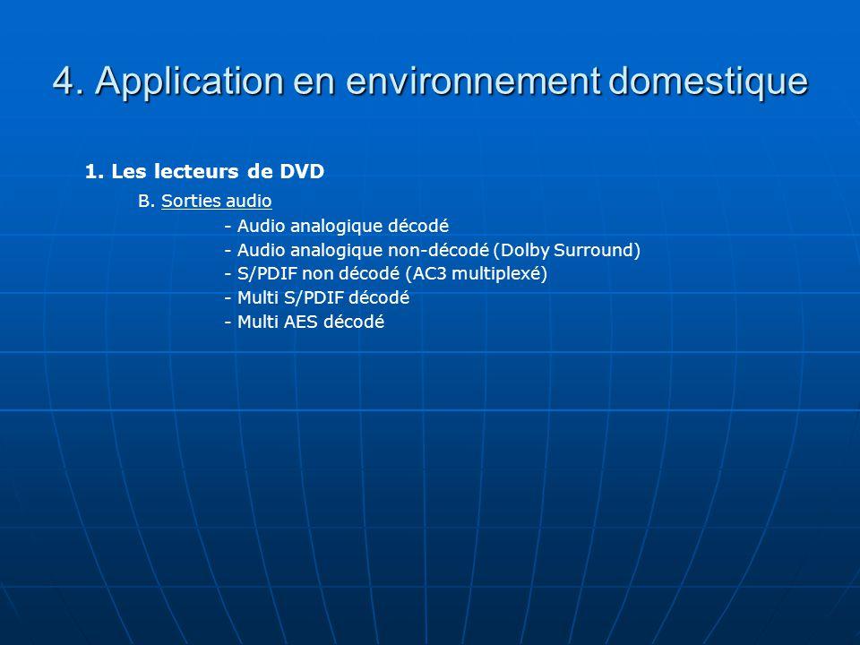 4. Application en environnement domestique 1. Les lecteurs de DVD B.