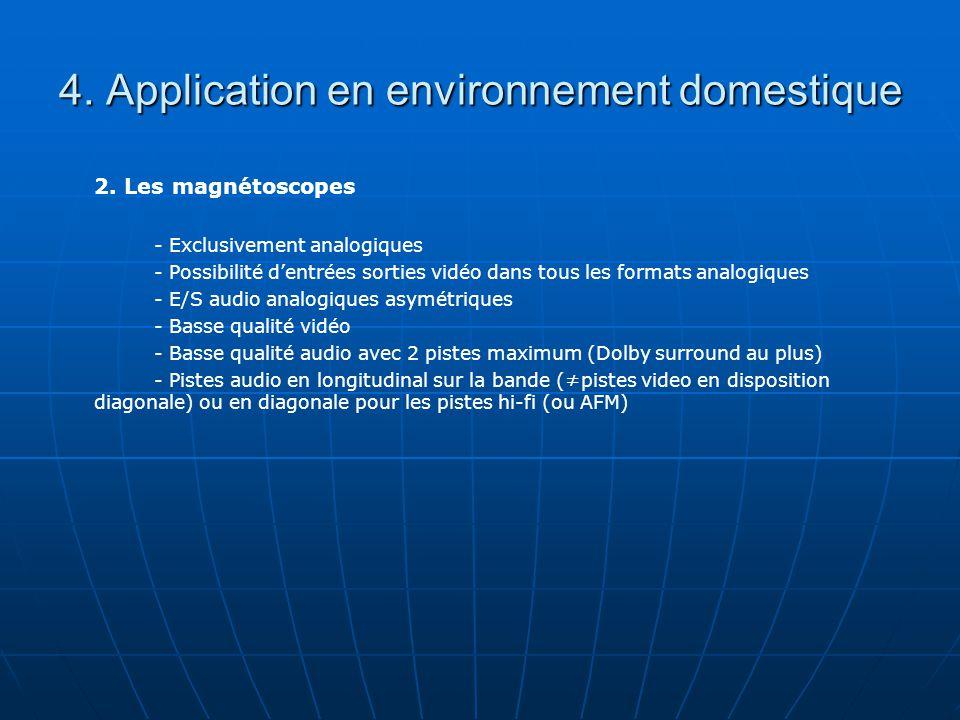 4. Application en environnement domestique 2.