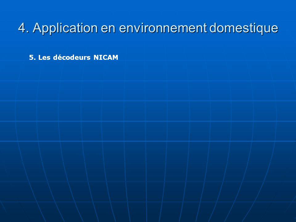 4. Application en environnement domestique 5. Les décodeurs NICAM
