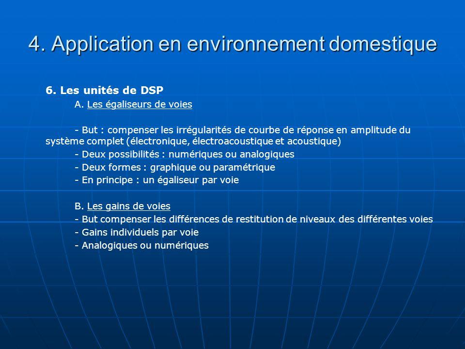 4.Application en environnement domestique 6. Les unités de DSP C.