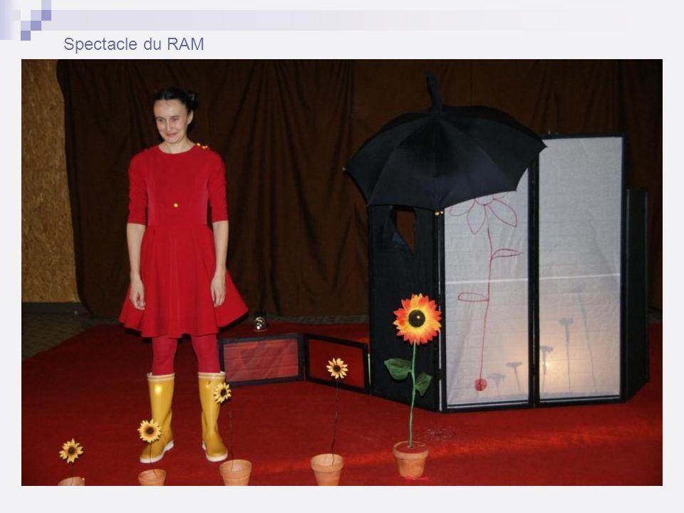 Spectacle du RAM
