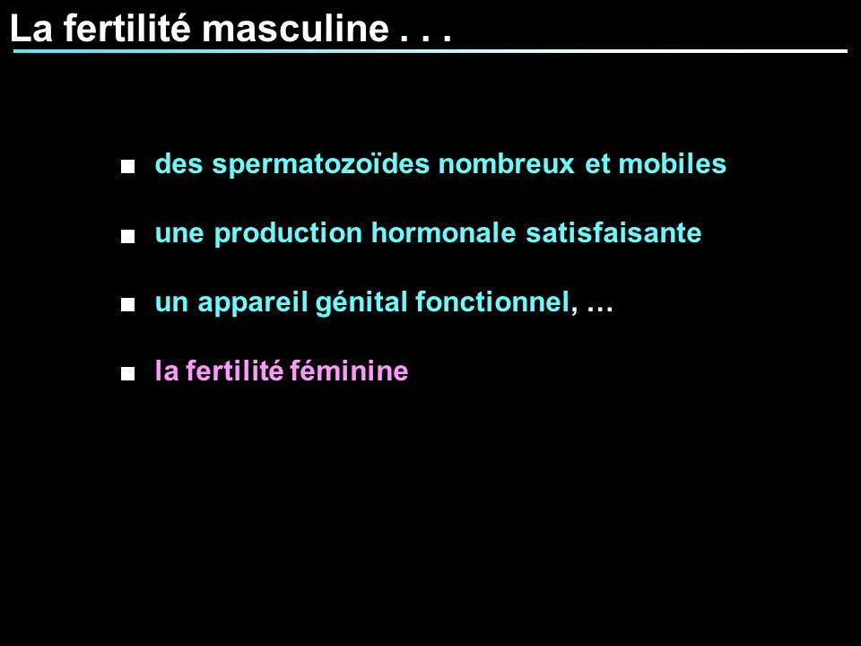 La fertilité masculine... des spermatozoïdes nombreux et mobiles une production hormonale satisfaisante un appareil génital fonctionnel, … la fertilit