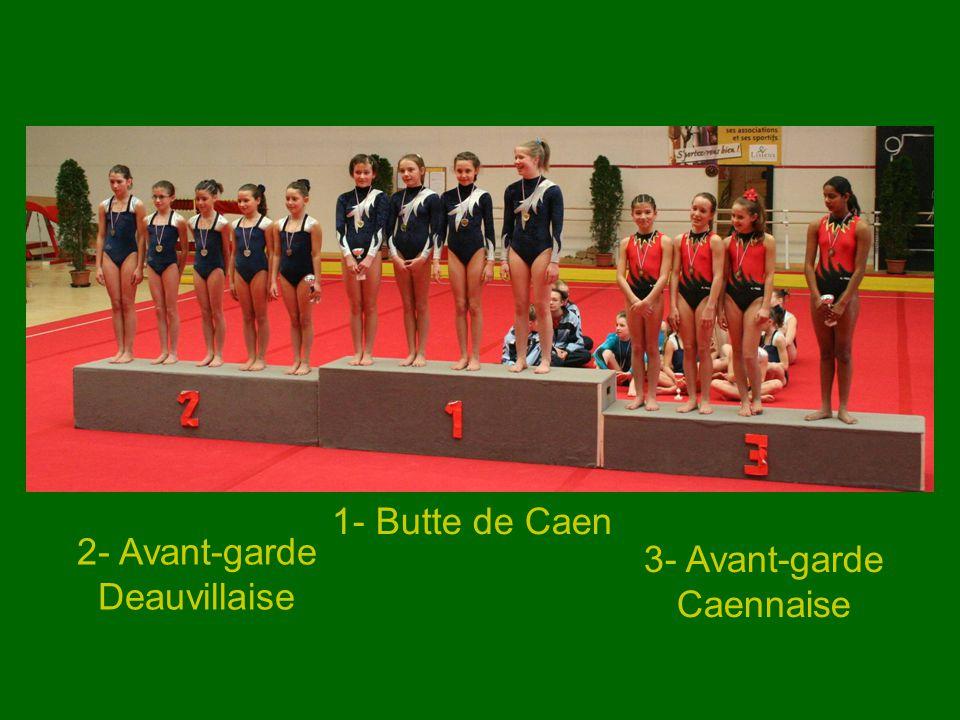 3- Avant-garde Caennaise 1- Butte de Caen 2- Avant-garde Deauvillaise