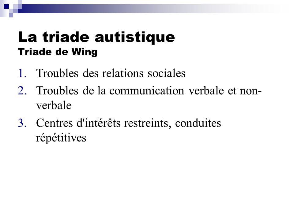 La triade autistique Triade de Wing 1.Troubles des relations sociales 2.Troubles de la communication verbale et non- verbale 3.Centres d intérêts restreints, conduites répétitives