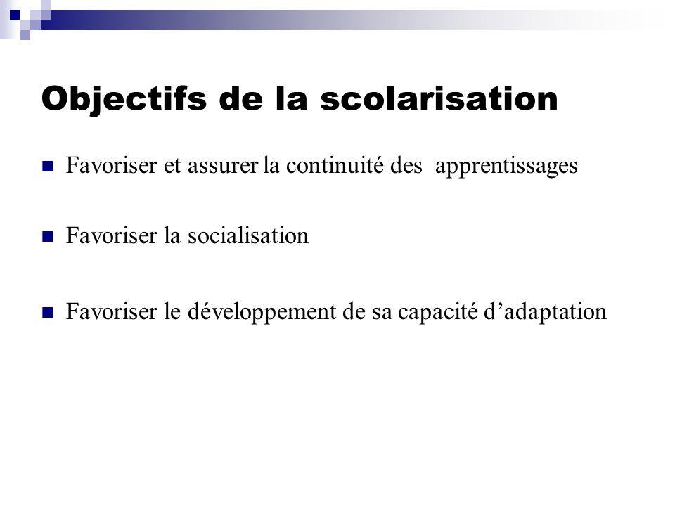 Objectifs de la scolarisation Favoriser et assurer la continuité des apprentissages Favoriser la socialisation Favoriser le développement de sa capacité dadaptation