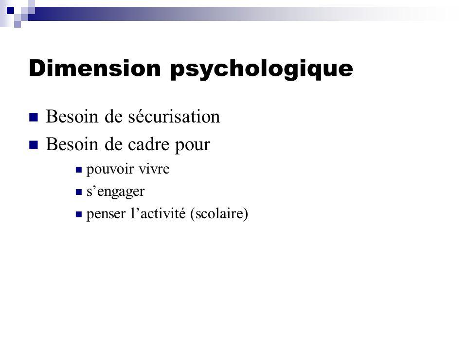 Dimension psychologique Besoin de sécurisation Besoin de cadre pour pouvoir vivre sengager penser lactivité (scolaire)
