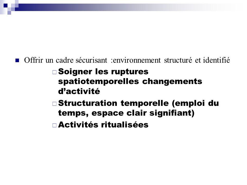Offrir un cadre sécurisant :environnement structuré et identifié Soigner les ruptures spatiotemporelles changements dactivité Structuration temporelle (emploi du temps, espace clair signifiant) Activités ritualisées