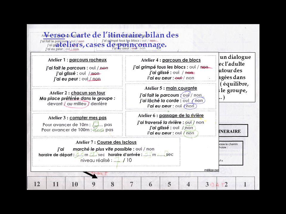 Verso : Carte de litinéraire, bilan des ateliers, cases de poinçonnage.
