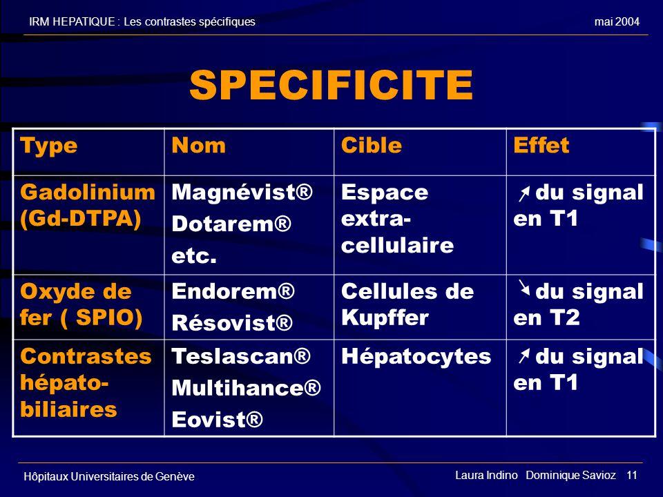 mai 2004IRM HEPATIQUE : Les contrastes spécifiques Hôpitaux Universitaires de Genève Laura Indino Dominique Savioz 11 SPECIFICITE TypeNomCibleEffet Gadolinium (Gd-DTPA) Magnévist® Dotarem® etc.