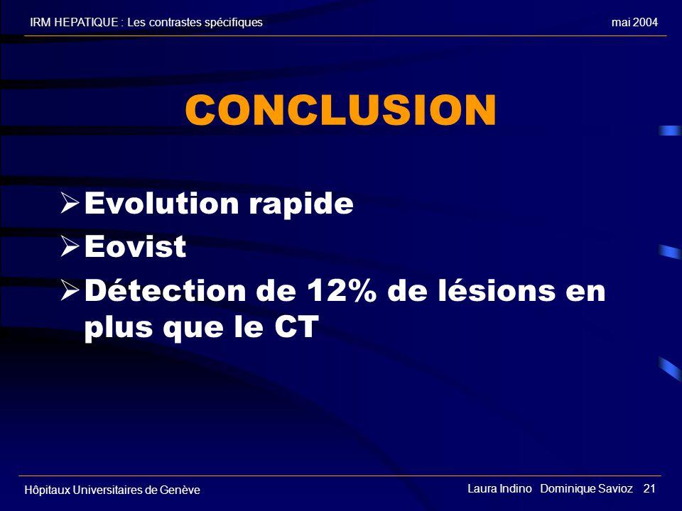 mai 2004IRM HEPATIQUE : Les contrastes spécifiques Hôpitaux Universitaires de Genève Laura Indino Dominique Savioz 21 CONCLUSION Evolution rapide Eovist Détection de 12% de lésions en plus que le CT