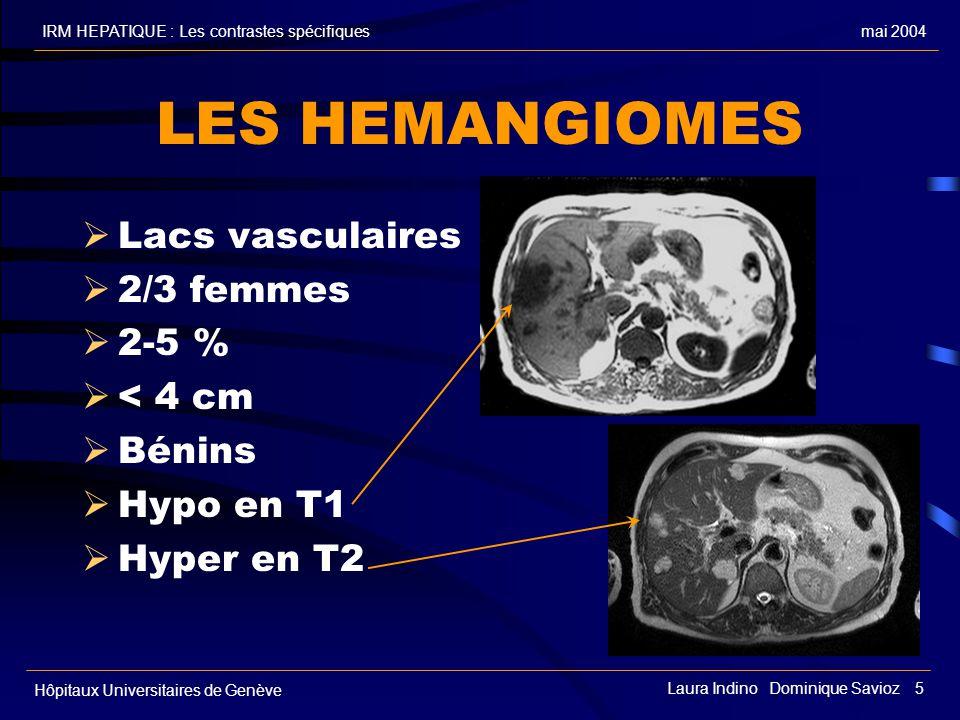 mai 2004IRM HEPATIQUE : Les contrastes spécifiques Hôpitaux Universitaires de Genève Laura Indino Dominique Savioz 5 LES HEMANGIOMES Lacs vasculaires 2/3 femmes 2-5 % < 4 cm Bénins Hypo en T1 Hyper en T2