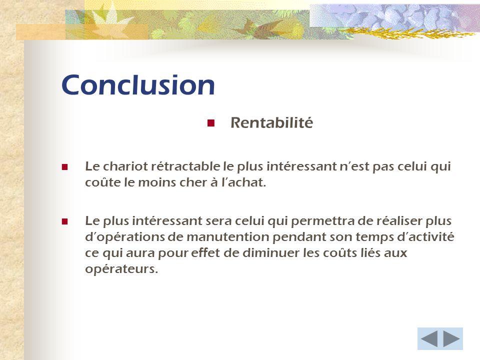Conclusion Rentabilité Le chariot rétractable le plus intéressant nest pas celui qui coûte le moins cher à lachat.