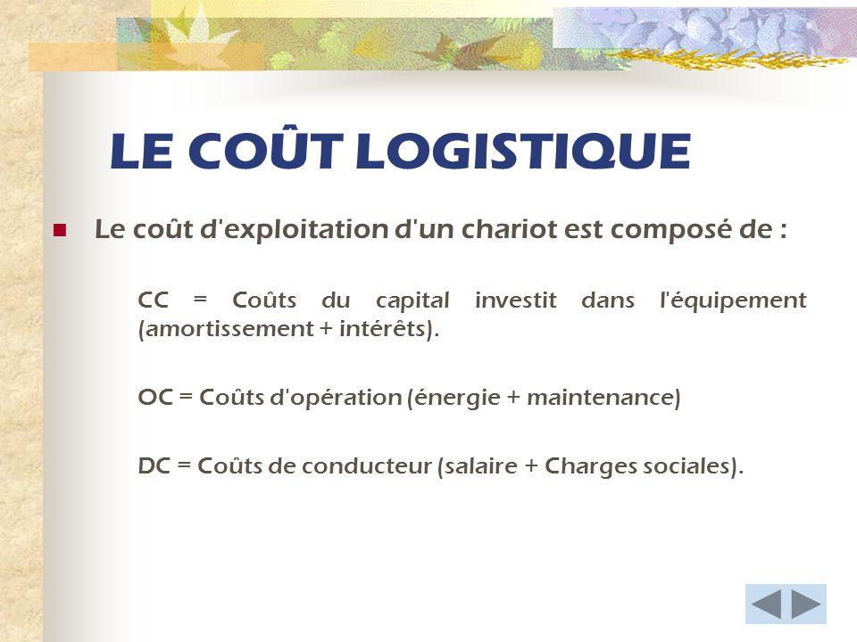LE COÛT LOGISTIQUE Le coût d exploitation d un chariot est composé de : CC = Coûts du capital investit dans l équipement (amortissement + intérêts).