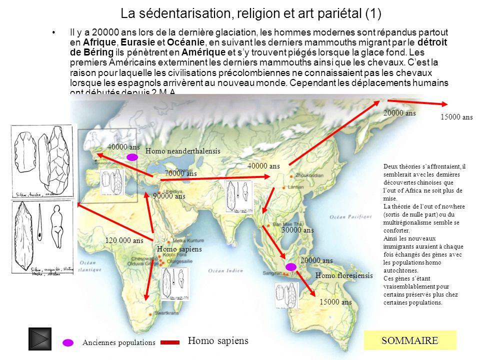 La sédentarisation, religion et art pariétal (1) SOMMAIRE 1.8 M. A. 1.2 M. A. Homo ceprenansis 700000 ans 1 M. A. 800000 ans 700000 ans Anciennes popu