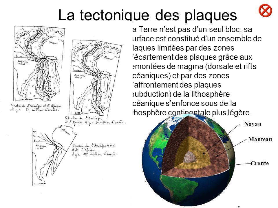 La tectonique des plaques La Terre nest pas dun seul bloc, sa surface est constitué dun ensemble de plaques limitées par des zones décartement des pla
