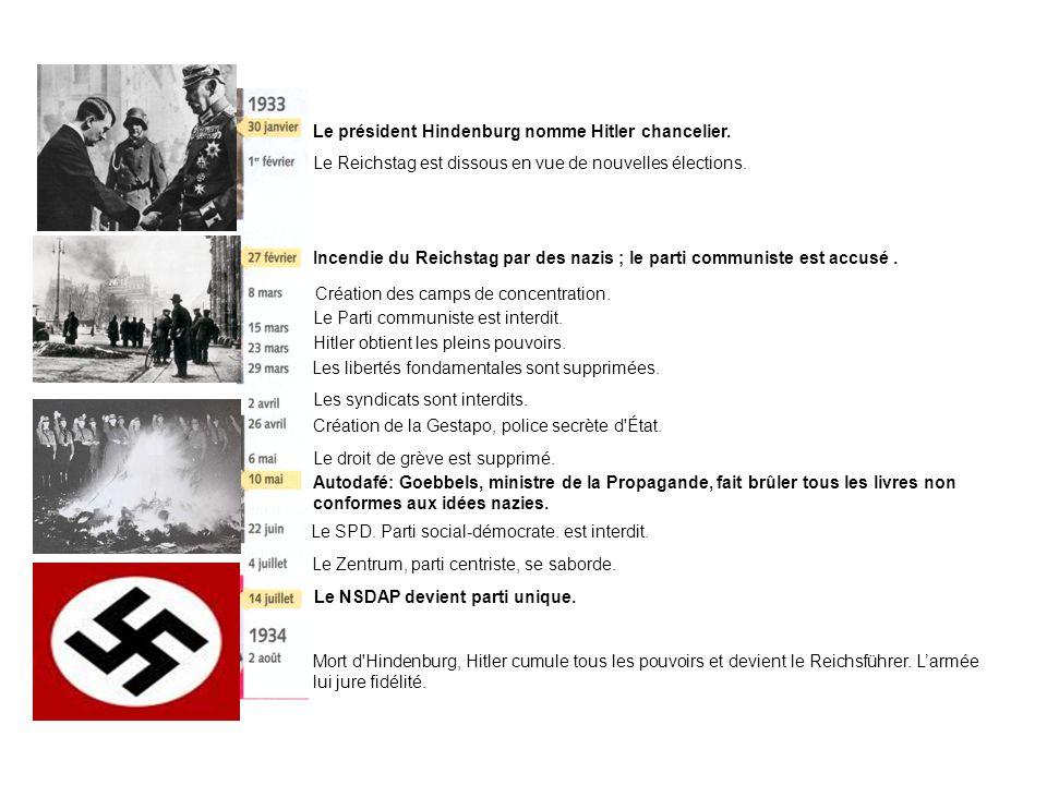 Le président Hindenburg nomme Hitler chancelier. Le Reichstag est dissous en vue de nouvelles élections. Incendie du Reichstag par des nazis ; le part