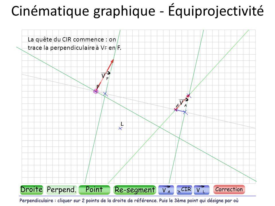 Cinématique graphique - Équiprojectivité La quête du CIR commence : on trace la perpendiculaire à V F en F.