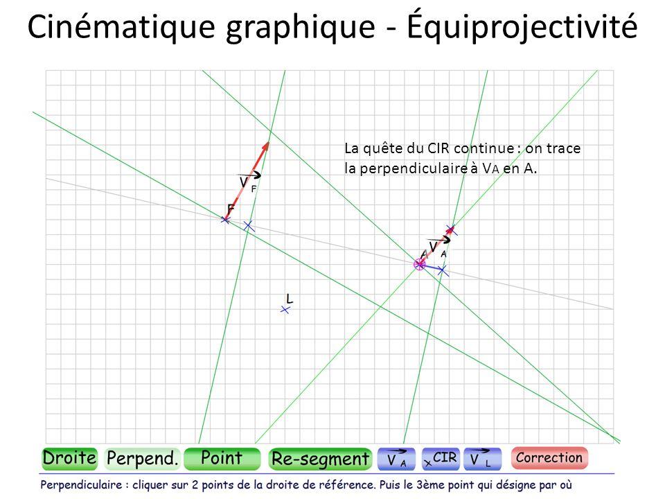 Cinématique graphique - Équiprojectivité La quête du CIR continue : on trace la perpendiculaire à V A en A.