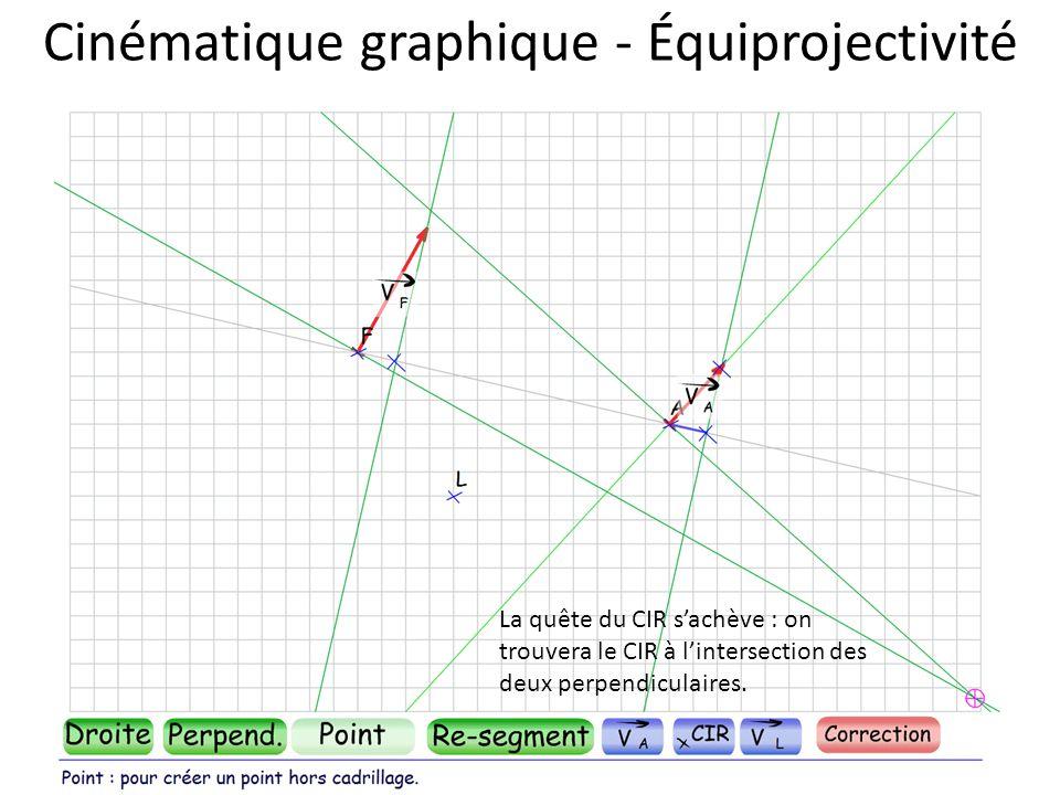 Cinématique graphique - Équiprojectivité La quête du CIR sachève : on trouvera le CIR à lintersection des deux perpendiculaires.