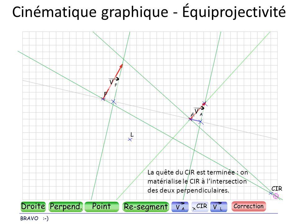 Cinématique graphique - Équiprojectivité La quête du CIR est terminée : on matérialise le CIR à lintersection des deux perpendiculaires.