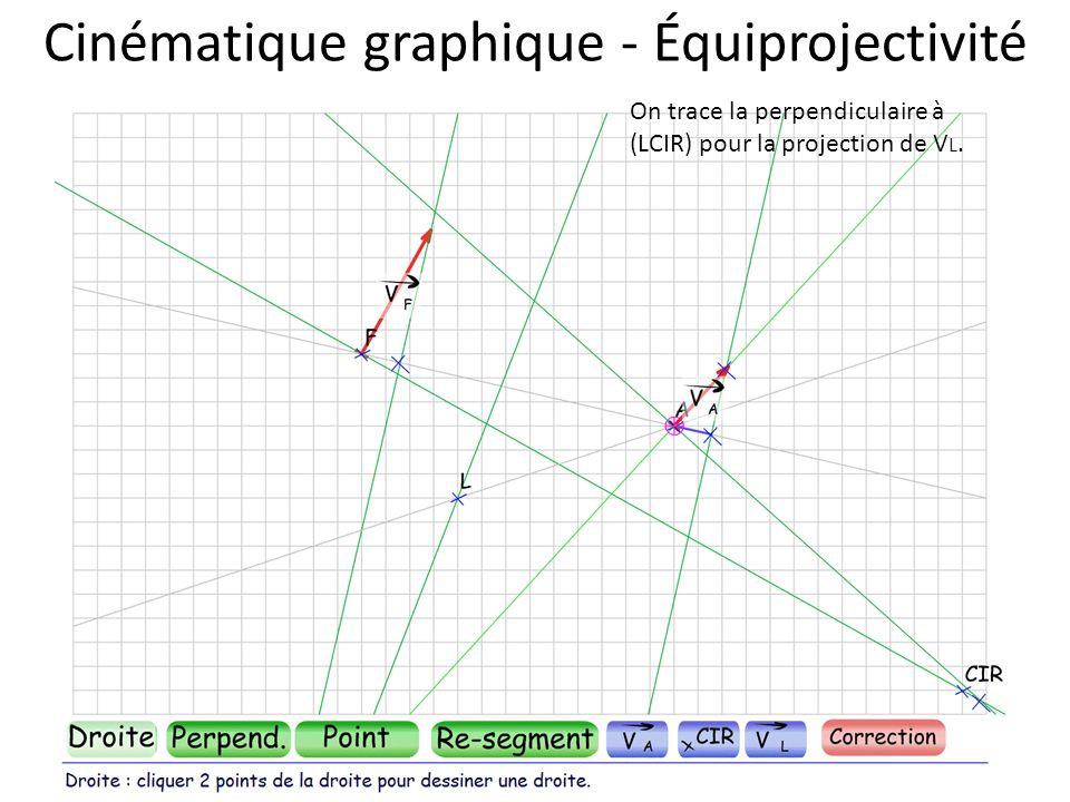 Cinématique graphique - Équiprojectivité On trace la perpendiculaire à (LCIR) pour la projection de V L.