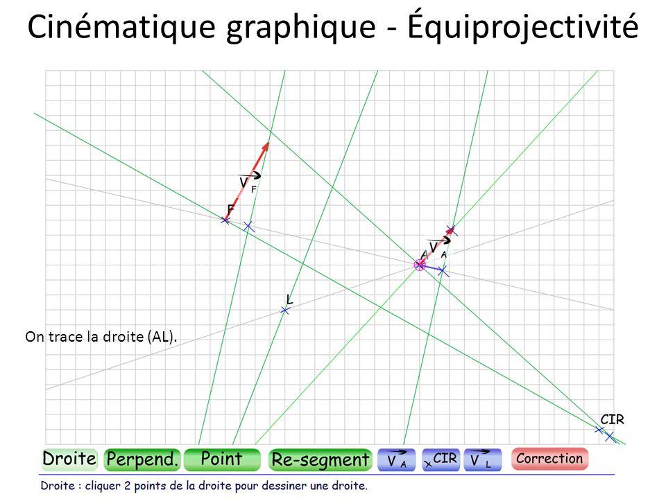 Cinématique graphique - Équiprojectivité On trace la droite (AL).