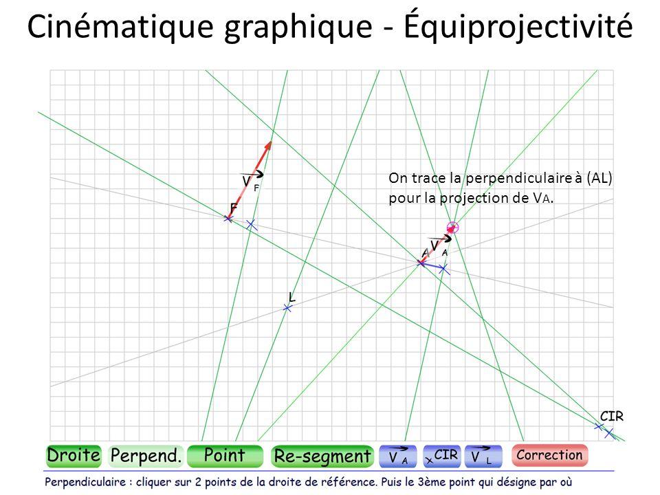 Cinématique graphique - Équiprojectivité On trace la perpendiculaire à (AL) pour la projection de V A.