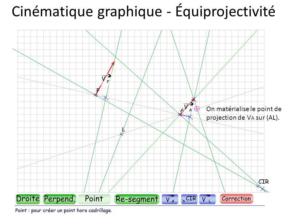 Cinématique graphique - Équiprojectivité On matérialise le point de projection de V A sur (AL).