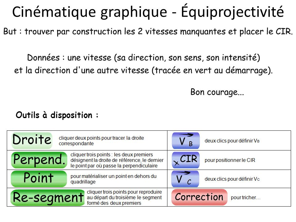 Cinématique graphique - Équiprojectivité Outils à disposition :