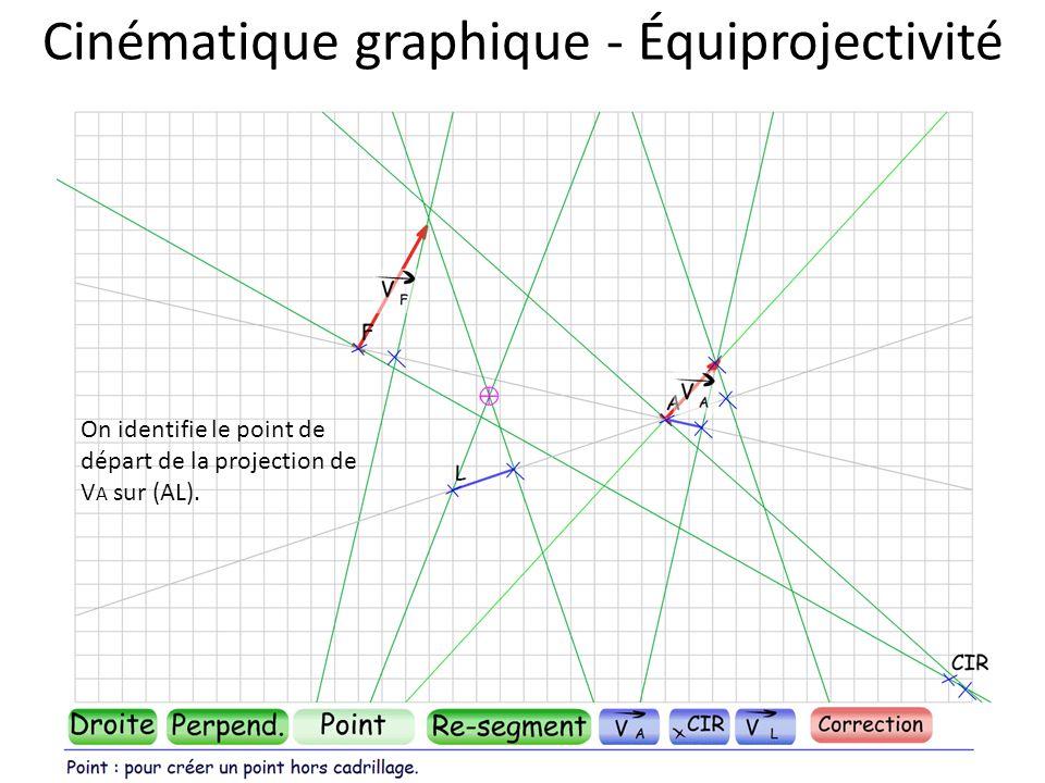 Cinématique graphique - Équiprojectivité On identifie le point de départ de la projection de V A sur (AL).