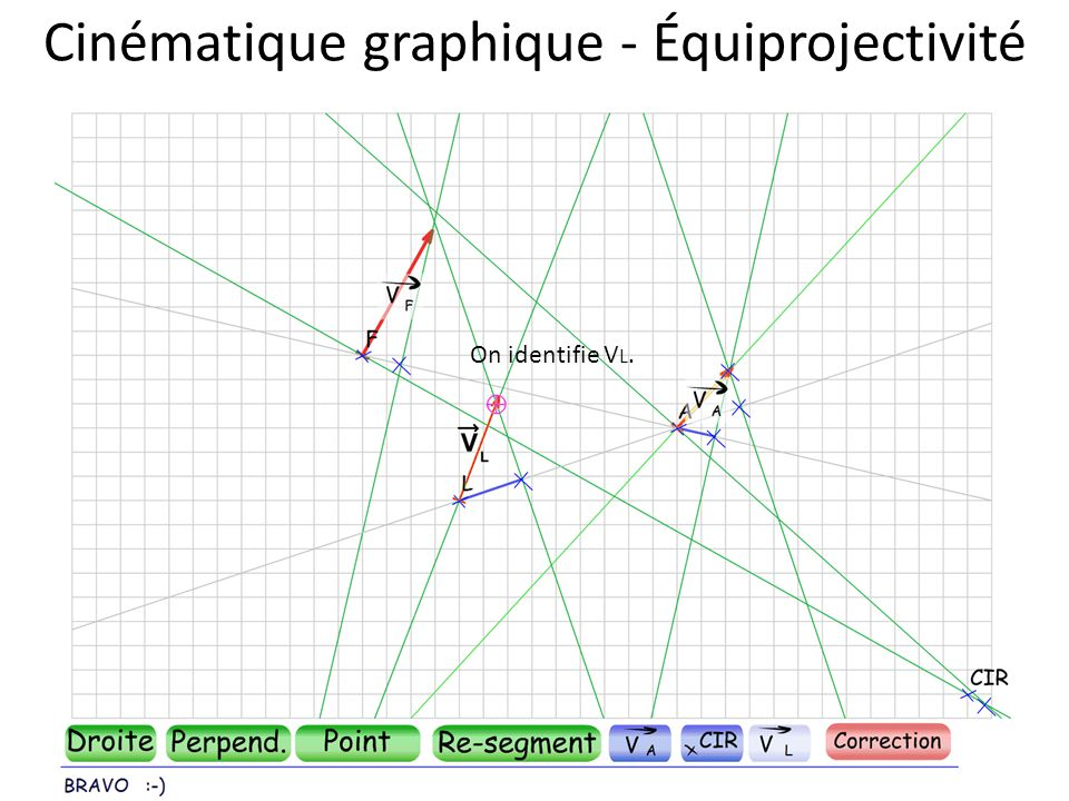 Cinématique graphique - Équiprojectivité On identifie V L.