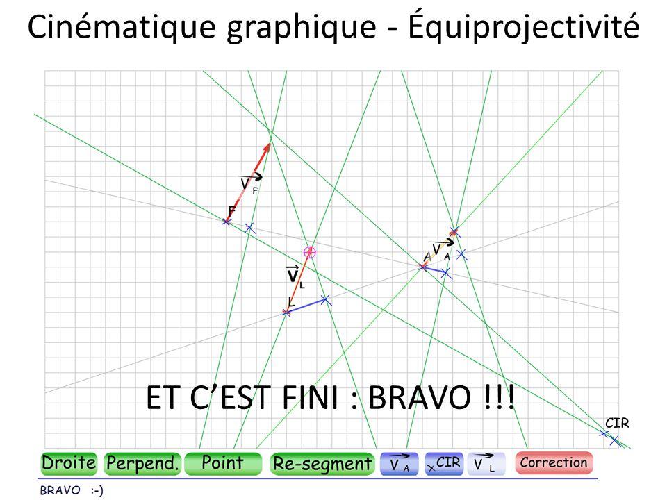 Cinématique graphique - Équiprojectivité ET CEST FINI : BRAVO !!!