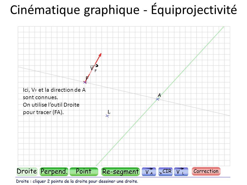Cinématique graphique - Équiprojectivité Ici, V F et la direction de A sont connues. On utilise loutil Droite pour tracer (FA).