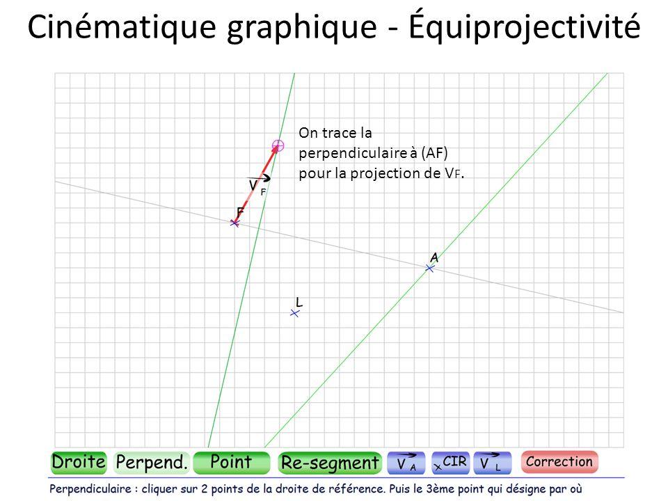 Cinématique graphique - Équiprojectivité On trace la perpendiculaire à (AF) pour la projection de V F.